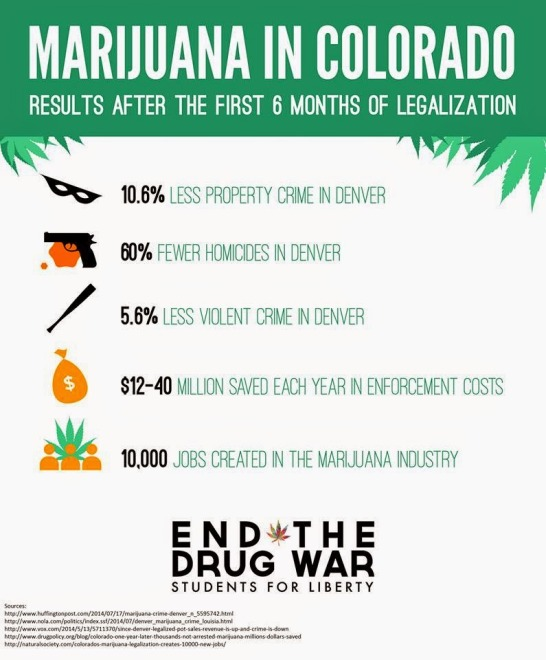wpid-marijuana-in-colorado.jpg-546x660